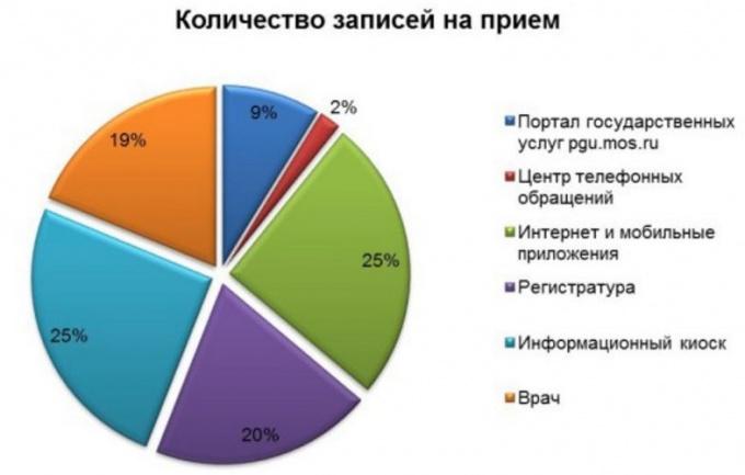 Myfolder на русском торрент